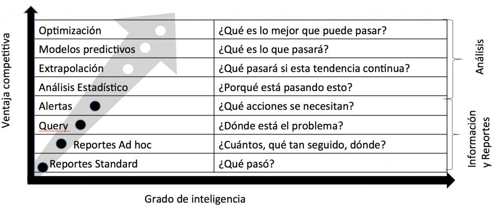 b_analitics
